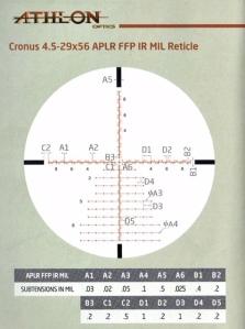 Athlon Cronus reticle